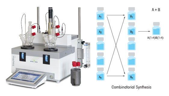 组合化学中的平行合成