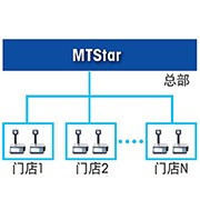 MTStar软件