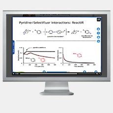 New Radical Reactions Enabled by In Situ Reaction Monitoring
