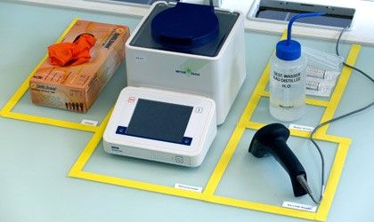 Lean Laboratory