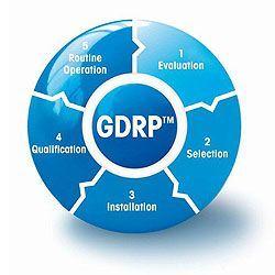 GDRP™