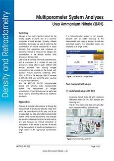 Urea ammonium nitrate determination