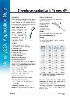 glycerol quality control