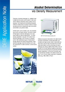 Measure alcohol content in spirits