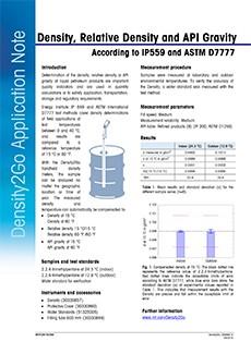 petroleum quality control