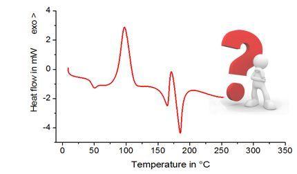 DSC Curve Interpretation – Thermal Analysis e-Training