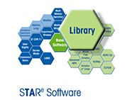 Software Option Reference Library