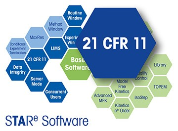STARe Software Option 21 CFR 11