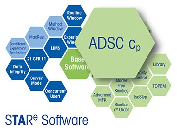 STARe Software Option Alternating DSC cp
