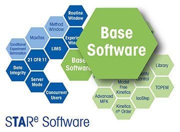 STARe Software Option Base Software