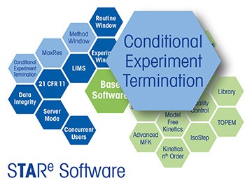 STARe Software Option Conditional Experiment Termination
