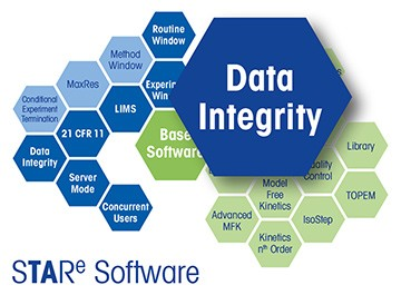Thermal Analysis Software Option Data Integrity
