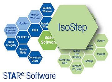 STARe Software Option IsoStep
