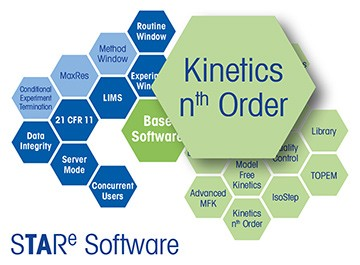 STARe Software Option Kinetics nth Order