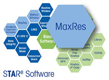 STARe Software Option MaxRes