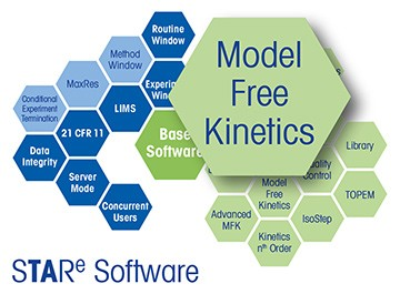 STARe Software Option Model Free Kinetics