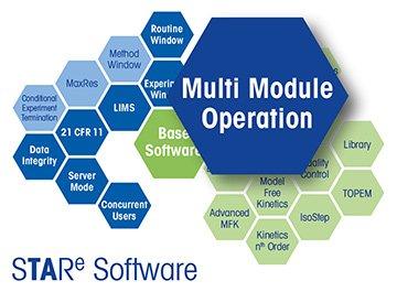 STARe Software Option Multi Module Operation