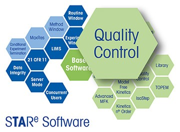 STARe Software Option Quality Control