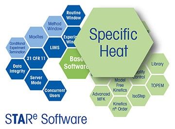 STARe Software Option Specific Heat