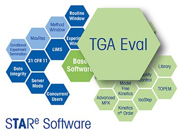 STARe Software Option TGA Evaluation
