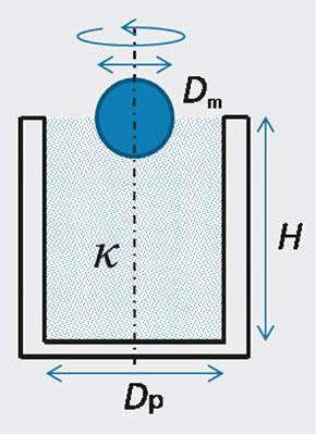 Figure 1. Schematic diagram of a cylindrical pan filled with powder with a spherical reference metal bead on top.