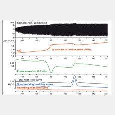 Temperatur-modulierte DSC Techniken (TMDSC)