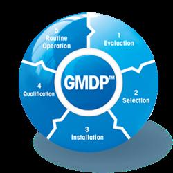 GMDP™