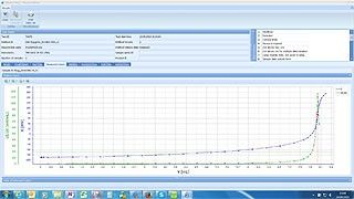 PC software LabX titration