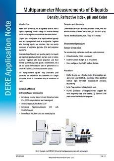 Multiparameter Measurements of E-liquids