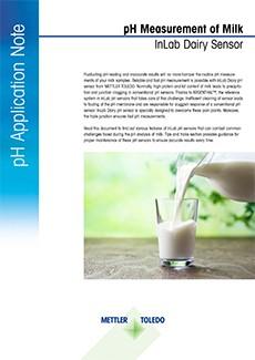 pH of Milk