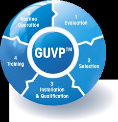 GUVP™