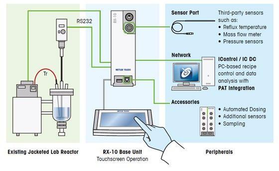 Diagram RX-10