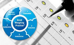 Good Weighing Practice™ (GWP®) et Validation de METTLER TOLEDO