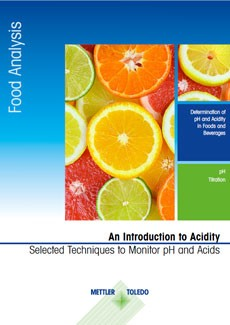 Acidity and Acid Content Determination Guide