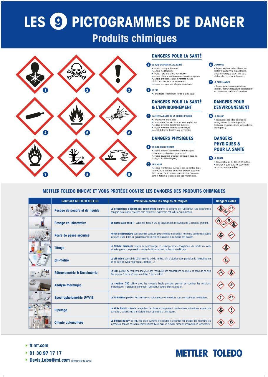 poster gratuit   les 9 pictogrammes de danger - produits chimiques