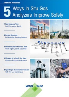 Improve gas measurement safety