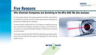 化学品公司采用GPro 500 TDL气体分析仪的五大原因