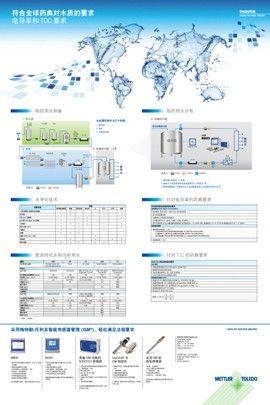 混凝土用水标准_世界人均用水标准