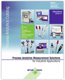 Промышленные аналитические системы: каталог