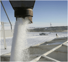 化肥工厂解决方案