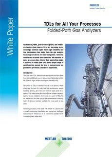 White Paper: TDLs for All Your Processes – Folded-Path Gas Analyzers
