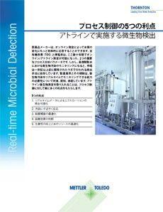 リアルタイムのバイオバーデン(微生物汚染)試験