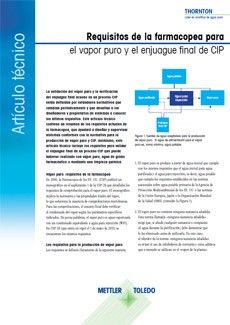 Requisitos de la farmacopea para el vapor puro y verificación del enjuague final de CIP