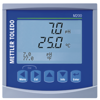 easySense™ Measuring Solutions