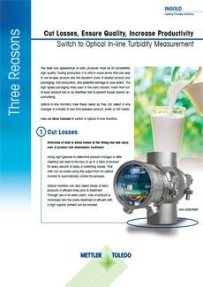 Turbidity Measurement: 3 Ways to Improve Dairy Processes
