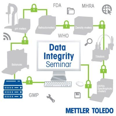 Data Integrity Seminar with Bob McDowall, PhD