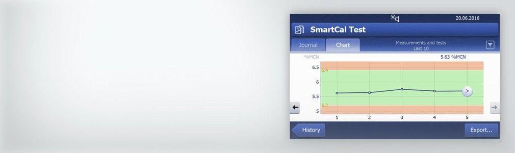 Dokumentierte Leistung mit SmartCal-Messprotokollen
