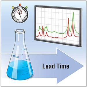 Lean Laboratory: Improve Efficiency and Simplify Processes