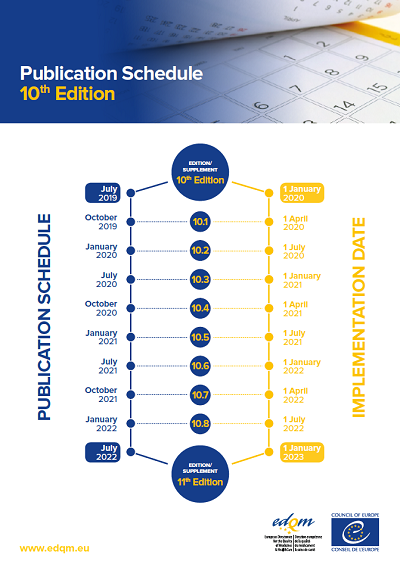 Europäisches Arzneibuch Kapitel 2.1.7 Publikationsplan
