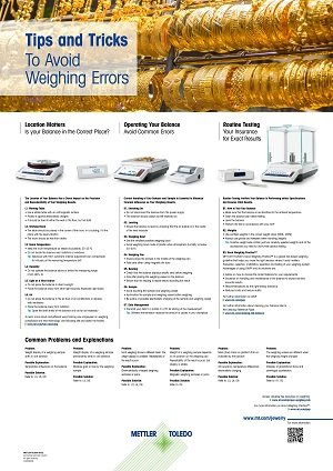 Tips and Tricks to Avoid Weighing Errors